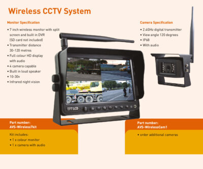 AVS-Wireless7kit Wireless vehicle CCTV